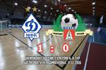 Aleksandr Fukin sets Dynamo back to winning ways against Ukhta